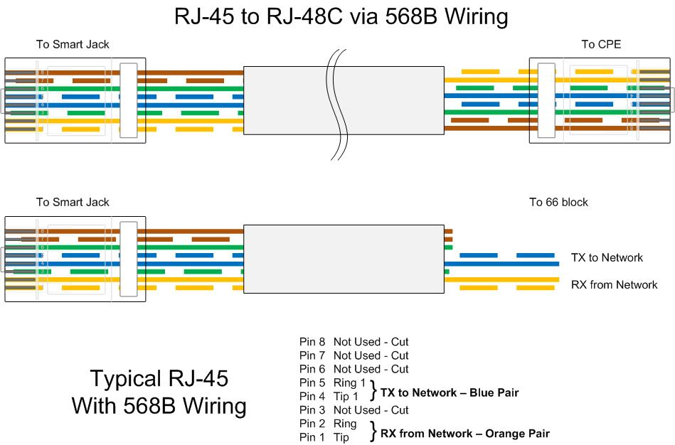 Cat 5 Rj 45 Wiring Diagram from www.bohack.com