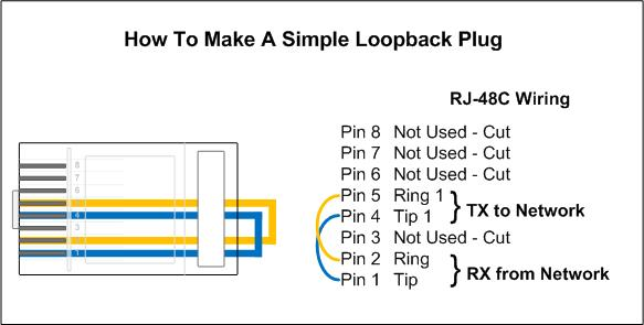t1   ds1 smart jack rj 48c wiring explained end to end T1 RJ-48 Pinout Convert to a RJ 45 T1 Loopback Pinout