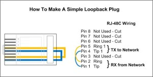 how to make a loopback plug